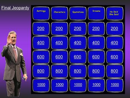 Jeopardy Board Initial 200 400 600 800 1000 200 400 600 800 1000 200 400 600 800 1000 200 400 600 800 1000 200 400 600 800 1000Settings CharactersQuotations.
