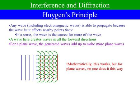 Interference and Diffraction Huygen's Principle Any wave (including electromagnetic waves) is able to propagate because the wave here affects nearby points.