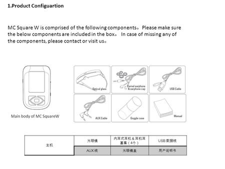 Main body of MC SquareW 1.Product Configuartion MC Square W is comprised of the following components 。 Please make sure the below components are included.
