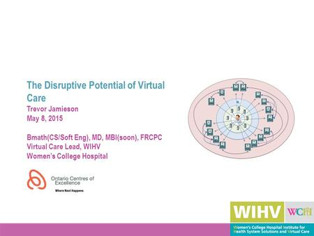 The Disruptive Potential of Virtual Care Trevor Jamieson May 8, 2015 Bmath(CS/Soft Eng), MD, MBI(soon), FRCPC Virtual Care Lead, WIHV Women's College Hospital.
