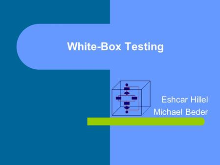 White-Box Testing Eshcar Hillel Michael Beder. White Box Testing 2 Tutorial Outline What is White Box Testing? Flow Graph and Coverage Types Symbolic.
