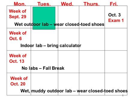 1 Mon. Tues. Wed. Thurs. Fri. Wet outdoor lab – wear closed-toed shoes Week of Sept. 29 Oct. 3 Exam 1 Week of Oct. 6 Indoor lab – bring calculator Week.
