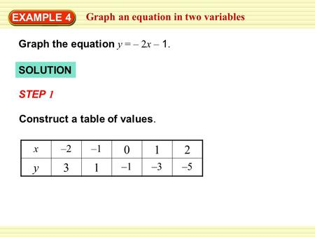 SOLUTION EXAMPLE 4 Graph an equation in two variables Graph the equation y = – 2x – 1. STEP 1 Construct a table of values. x–2–1 012 y31 –3–5.