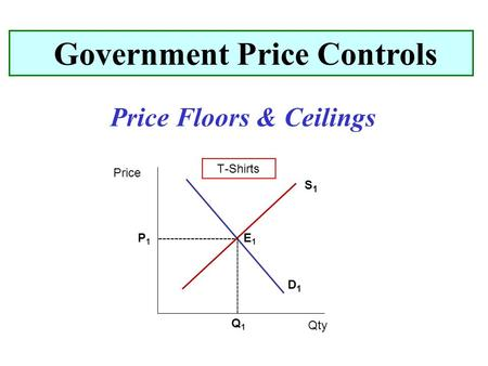 Price Floors & Ceilings Government Price Controls Price Qty T-Shirts D1D1 S1S1 ------------------- P1P1 Q1Q1 E1E1.