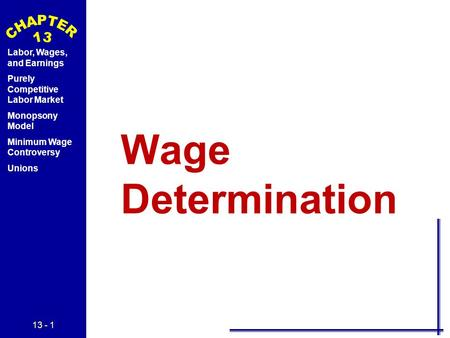 13 - 1 Labor, Wages, and Earnings Purely Competitive Labor Market Monopsony Model Minimum Wage Controversy Unions Wage Determination.