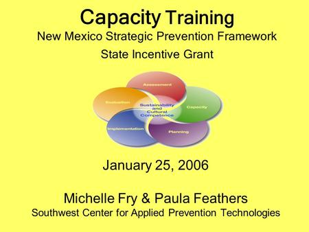 Capacity Training New Mexico Strategic Prevention Framework State Incentive Grant January 25, 2006 Michelle Fry & Paula Feathers Southwest Center for Applied.