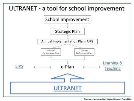 Northern Metropolitan Region Ultranet Team 2008 SIPS Principal Performance Plan Teacher Performance Plan e-Plan ULTRANET Learning & Teaching ULTRANETAND.