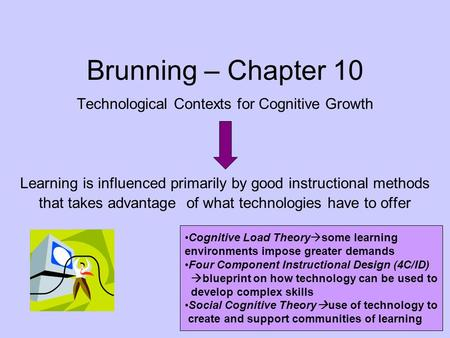 Brunning – Chapter 10 Technological Contexts for Cognitive Growth Learning is influenced primarily by good instructional methods that takes advantage of.