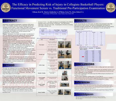 The Efficacy in Predicting Risk of Injury in Collegiate Basketball Players: Functional Movement Screen vs. Traditional Pre-Participation Examination Gibson,