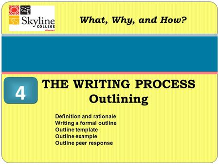 THE WRITING PROCESS Outlining What, Why, and How? 4 4 Definition and rationale Writing a formal outline Outline template Outline example Outline peer response.