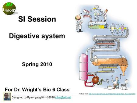 SI Session Digestive system Spring 2010 For Dr. Wright's Bio 6 Class Designed by Pyeongsug Kim ©2010 Picture from