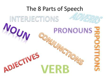 The 8 Parts of Speech. NOUNS Nouns name persons, places, things, or concepts – pilot – house – toy – happiness Proper name specific persons, places things,
