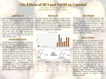 The Effects of HCl and NaOH on Catechol Mrs. Potter's 5 th and 6 th Period Class Franklin High School, Stockton, California ABSTRACT In our experiment.