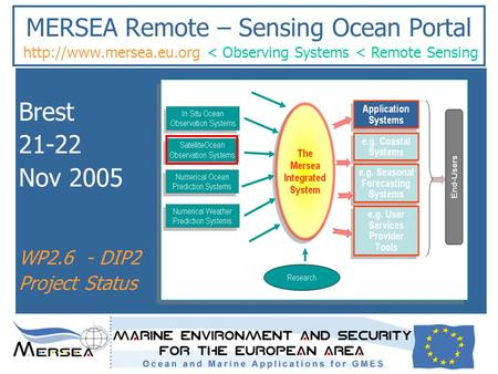 MERSEA Remote – Sensing Ocean Portal Brest 21-22 Nov 2005 WP2.6 - DIP2 Project Status  < Observing Systems < Remote Sensing.