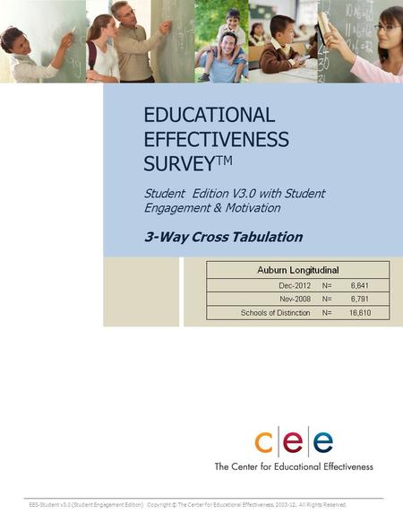 EES-Student v3.0 (Student Engagement Edition) Copyright © The Center for Educational Effectiveness, 2003-12. All Rights Reserved. EDUCATIONAL EFFECTIVENESS.