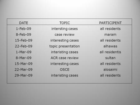 DATE TOPIC PARTICIPENT 1-Feb-09 intersting cases all residents