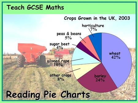 Reading Pie Charts Teach GCSE Maths oilseed rape 10% barley 24% other crops 8% wheat 42% horticulture 7% sugar beet 4% 5% peas & beans Crops Grown in the.