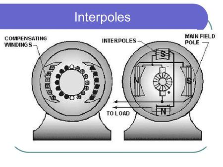Interpoles. One way to reduce the effects of armature reaction is to place small auxiliary poles called interpoles between the main field poles. The.