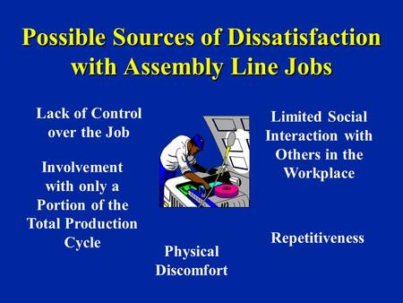 Possible Sources of Dissatisfaction with Assembly Line Jobs Repetitiveness Involvement with only a Portion of the Total Production Cycle Limited Social.