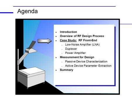 Agenda Introduction Overview of RF Design Process Case Study: RF Front-End  Low-Noise Amplifier (LNA)  Duplexer  Power Amplifier Measurement for Design.