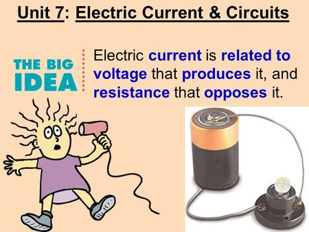Unit 7: Electric Current & Circuits Electric current is related to voltage that produces it, and resistance that opposes it.