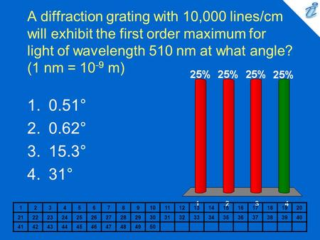 A diffraction grating with 10,000 lines/cm will exhibit the first order maximum for light of wavelength 510 nm at what angle? (1 nm = 10-9 m) 0.51° 0.62°