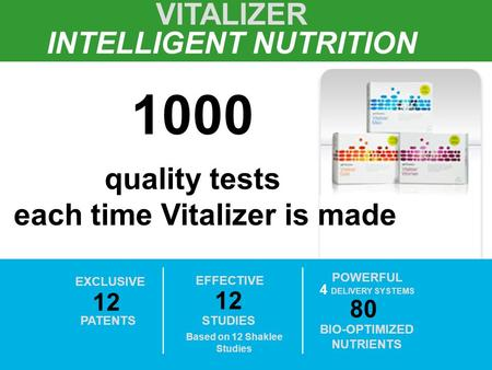 VITALIZER INTELLIGENT NUTRITION EXCLUSIVE 12 PATENTS Based on 12 Shaklee Studies EFFECTIVE 12 STUDIES 4 POWERFUL 80 BIO-OPTIMIZED NUTRIENTS DELIVERY SYSTEMS.