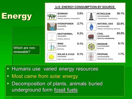 Energy  Humans use varied energy resources  Most came from solar energy  Decomposition of plants, animals buried underground form fossil fuels Which.
