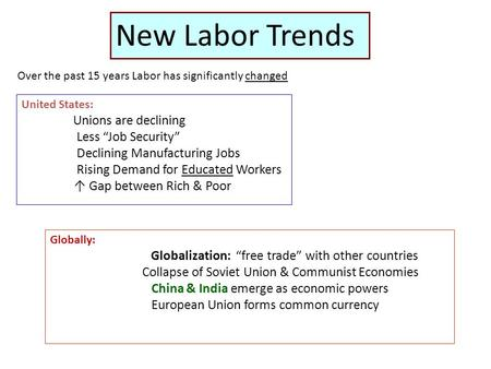 "New Labor Trends Over the past 15 years Labor has significantly changed Globally: Globalization: ""free trade"" with other countries Collapse of Soviet Union."