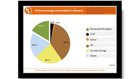 Primary energy consumption in Bavaria Renewable Energies Coal Other Oil Nuclear Energy Gases This project has been funded with support from the European.