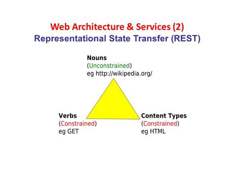 Web Architecture & Services (2) Representational State Transfer (REST)