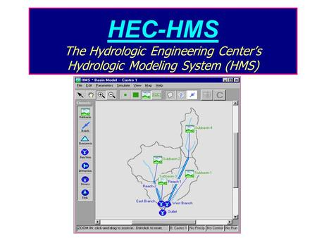 Summary of Topics - HEC-HMS