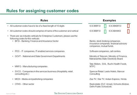 0 Xxxxx-xx/Footer Rules for assigning customer codes Rules All customer codes have to be of a fixed length of 10 digits All customer codes should comprise.
