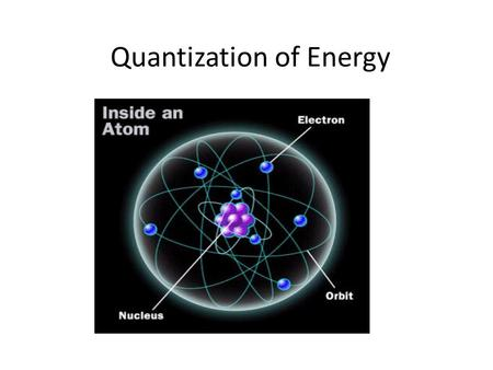 Quantization of Energy. When the atom gets excited… To help visualize the atom think of it like a ladder. The bottom of the ladder is called GROUND STATE.