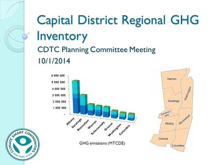 Capital District Regional GHG Inventory CDTC Planning Committee Meeting 10/1/2014 GHG emissions (MTCDE)