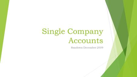 Single Company Accounts Sandown December 2009. Revenue380000 Cost of sales (246800) Distribution (17400) Administration(50500) Loan Interest(1000) Inv.