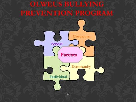 OLWEUS BULLYING PREVENTION PROGRAM School Classroom Individual Community Parents 1.