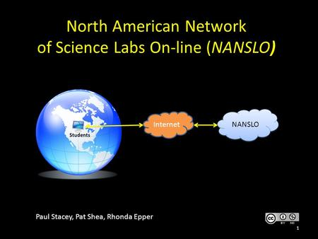 North American Network of Science Labs On-line (NANSLO) Paul Stacey, Pat Shea, Rhonda Epper 1 NANSLO Internet.