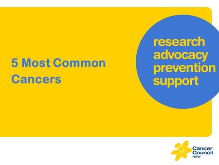 5 Most Common Cancers. 1 in 2 men and 1 in 3 women in Australia will be diagnosed with cancer before the age of 85.