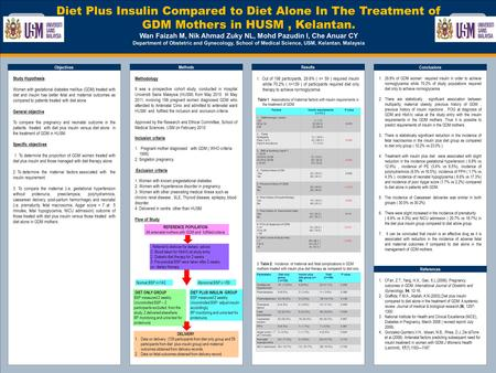 TEMPLATE DESIGN © 2008 www.PosterPresentations.com Diet Plus Insulin Compared to Diet Alone In The Treatment of GDM Mothers in HUSM, Kelantan. Wan Faizah.