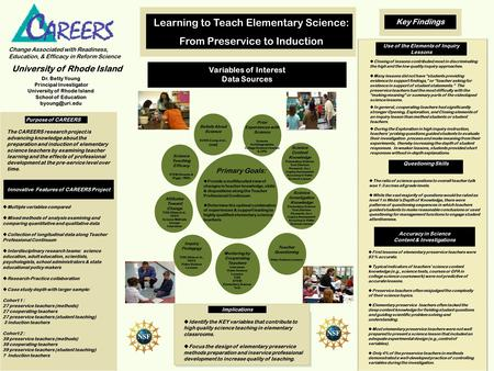 Learning to Teach Elementary Science: From Preservice to Induction Change Associated with Readiness, Education, & Efficacy in Reform Science Dr. Betty.