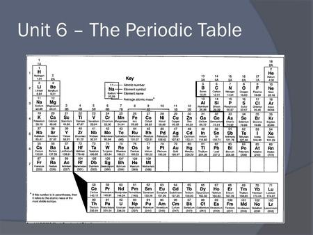 Unit 6 – The Periodic Table