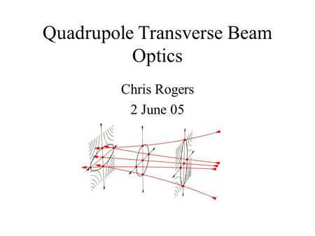 Quadrupole Transverse Beam Optics Chris Rogers 2 June 05.