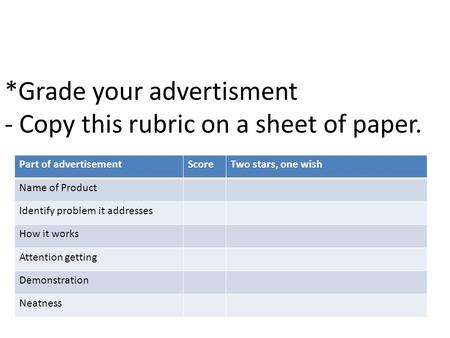 *Grade your advertisment - Copy this rubric on a sheet of paper. Part of advertisementScoreTwo stars, one wish Name of Product Identify problem it addresses.