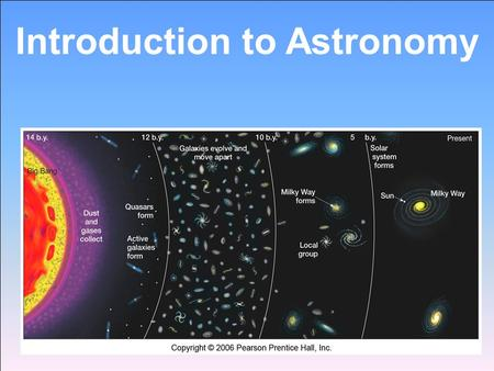 Introduction to Astronomy. What is astronomy? Astronomy is the science that studies the universe. It includes the observation and interpretation of planets,
