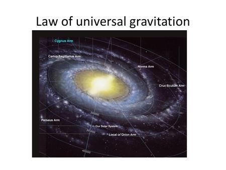 Law of universal gravitation. Misconceptions about falling objects video