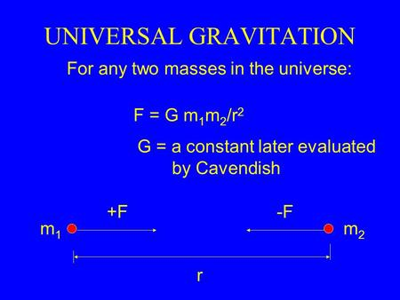 F = G m 1 m 2 /r 2 For any two masses in the universe: G = a constant later evaluated by Cavendish +F-F r m1m1 m2m2 UNIVERSAL GRAVITATION.
