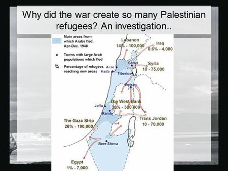 Why did the war create so many Palestinian refugees? An investigation..