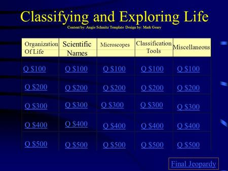Classifying and Exploring Life Content by: Angie Schmitz Template Design by: Mark Geary Organization Of Life Scientific Names Microscopes Classification.