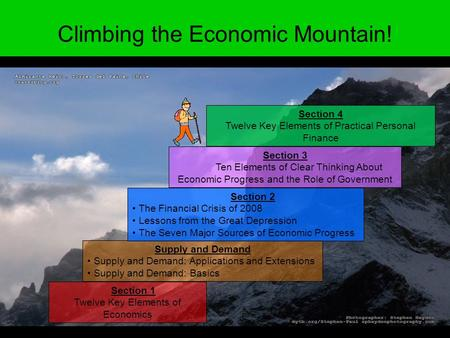 Climbing the Economic Mountain! Section 1 Twelve Key Elements of Economics Supply and Demand Supply and Demand: Applications and Extensions Supply and.